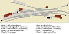 Gleisplan-Datenbank für alle Spuren - Die MoBa - Trickkiste - New Ideas N Scale Train Layout, Model Train Layouts, N Scale Model Trains, Scale Models, Model Railway Track Plans, European Models, Standard Gauge, Ho Scale, Planer