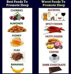 Summary of foods that can help/hinder sleep. #charlottepediatricclinic #insomniascience