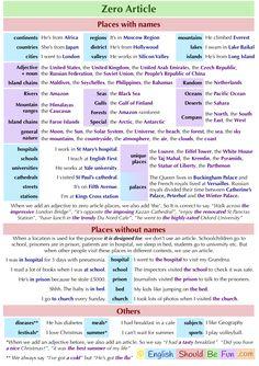 The zero article advanced english grammar, teaching english grammar, english grammar rules, english Advanced English Grammar, English Grammar Rules, Teaching English Grammar, English Grammar Worksheets, Grammar And Vocabulary, Grammar Lessons, English Language Learning, English Writing, English Study