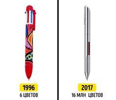 Многие современные гаджеты имеют корни в прошлых изобретениях, которые пользовались успехом в XX веке. Представляем фотоподборку таких гаджетов.