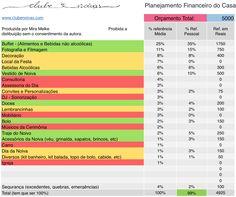 Planejamento Financeiro - Casamento de até 5000 reais