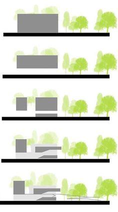 #concept #diagram #section #architecture