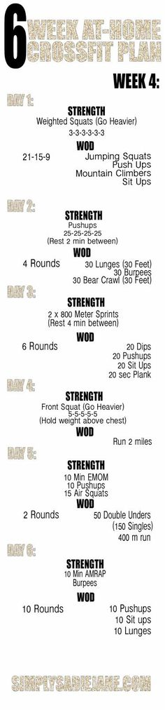 Run Walk Lift: CrossFit At-Home Wk 4