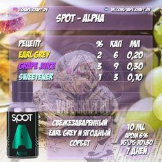 Spot - Alpha (сlone - TPA / 10 ml).