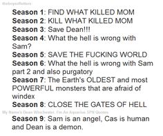 SPOILERS!!!!!! The road so far. Season seven!! Haha It's was borax but I like this better... Lol