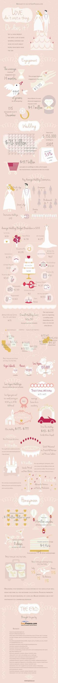 Wedding Budget Checklist To Stay On Track - Easy Finance via Oh Lovely Day