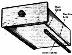 How to Repair Drawers    Over time, wooden drawers that are well-used will begin to show wear and tear. Boards can warp and lose their fit, guides slide poorly along worn runners, and the frame of your piece may become damaged. With prompt attention, most drawers can be fixed and returned to use, enabling them to glide open smoothly, holding everything from sweaters to silverware. Here are some of the most common problems with draws: