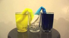 Two glasses of colored water (one yellow and one blue) are absorbed into a third glass in a process known as capillary action.