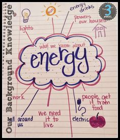 Teaching Energy So it Clicks with Students - Ideas for lessons and activities to build student's understanding of the forms of energy. An outline of a 10-day unit plan including a daily lesson plan breakdown.