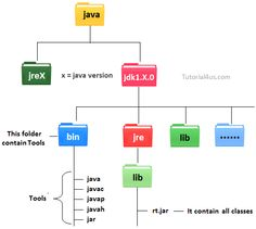 Difference between path and classpath in Java - Imgur