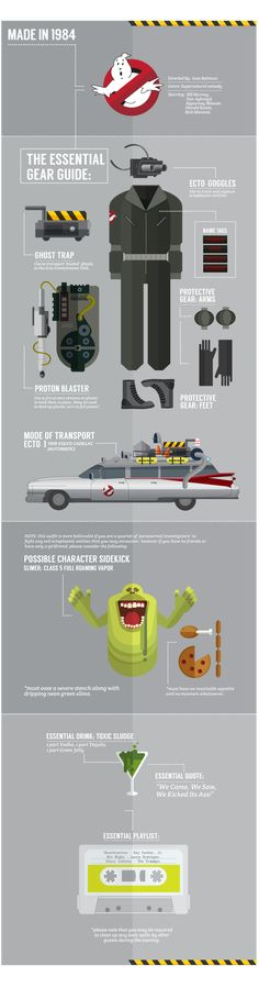 Ghostbusters | MADE IN 1984 - GEAR GUIDE INVITATION by Nicci Martin, via Behance