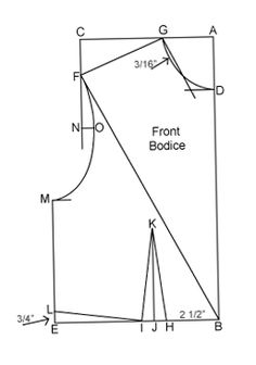 How to draft a bodice pattern using your child's measurements