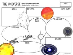 Astronomy Graphic Organizers - my students love these! I print in B/W and let them color in the pictures.