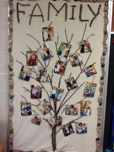 Family Tree Preschool Display Reggio Emilia 51 Ideas For 2019 Reggio Emilia Classroom, Reggio Inspired Classrooms, Reggio Classroom, Classroom Displays, Kindergarten Classroom, Classroom Organization, Early Years Classroom, Infant Classroom, Reggio Emilia Preschool