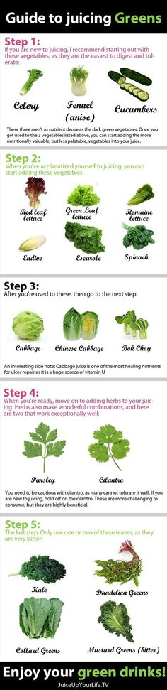 Guide to Juicing Greens