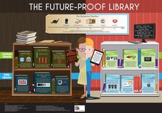 Created and published by Web Checkout blog, the infographic shows challenges academic and public libraries are facing, and how they can stay relevant in today's internet society.