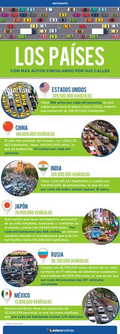 Los países con más autos circulando por sus calles #infografia