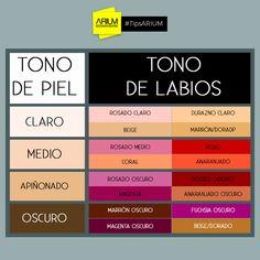 [#ARIUM] ¿No sabes qué color de labial usar?  Mira la siguiente infografía te ayudara bastante.