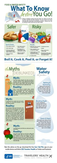 Travel and Trip infographic Travel infographic – Food & Water Safety: What to know before you go ! Infographic Description Travel infographic Food & Water Safety: What to know before you go ! Water Safety, Food Safety, Safety Tips, Food Poisoning, Video Games For Kids, Marketing, Business Travel, Travel Tips, Travel Hacks