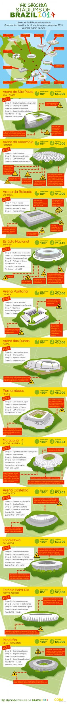 the-heavy-toll-of-the-stadiums-of-brazil-2014_533400d92ed06_w1500.jpg (1500×15625)