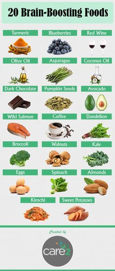 20 Foods To Boost Brainpower And Improve Memory | Care2 Healthy Living , Follow PowerRecipes For More.