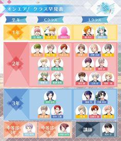 Diabolik, Anime Boys, Idol, Star, Stars, Anime Guys