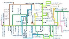 """プラレールの宿の松岡さんさんのツイート: """"きかんしゃトーマスの全路線をわかりやすく書いてみた結果がこちらになります。 https://t.co/wpRFqXbKeE"""""""