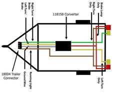 trailer wiring diagram 7 wire circuit truck to trailer trailers rh pinterest com Trailer Wiring 4 Pin to 5 Pin Adapter Install Trailer Hitch Wiring Adapter