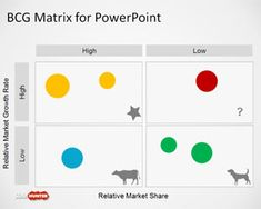 Free Boston Consulting Group Matrix Template for PowerPoint presentations is a nice template design for PowerPoint that you can use to represent a business growth model using PowerPoint and the popular BCG Matrix developed by Boston Consulting Group