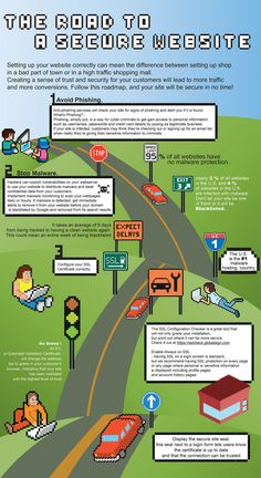The Road to a Secure #Website