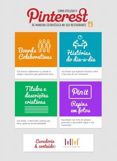Como utilizar o #Pinterest de maneira estratégica em seu restaurante?