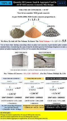 Concrete Mix Design:- Concrete is a composite mixture which consists of Cement, Sand and Aggregate. Concrete mix design is the procedure for finding the right quantities of these materials to achieve the desired strength. Civil Engineering Handbook, Civil Engineering Design, Civil Engineering Construction, Bridge Construction, Steel Frame Construction, Construction Materials, Grade Of Concrete, Concrete Calculator, Concrete Mix Design