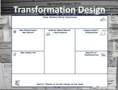 Transformation-Design