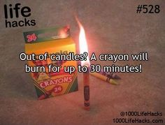 crayon burns 30 min- good to have in an earthquake kit for signage and/or flame