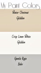 Thrifty and Chic - DIY Projects and Home Décor--Paint colors used in her beautiful home.....Thrifty and Chic blog.