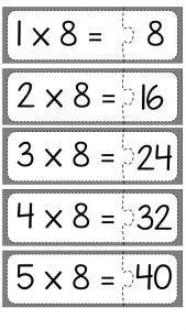 carpma-islemi Math Tables, Multiplication Games, Math 2, Math For Kids, Teaching Math, Math Centers, Math Activities, Second Grade, Math Equations