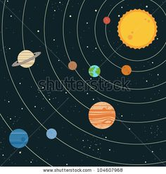 Vintage style solar system illustration with planets and sun by Mike McDonald, via ShutterStock
