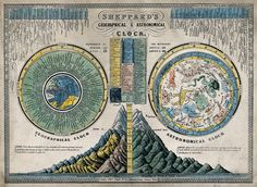 Sheppard's Geographical & Astronomical Clock. Published in 1844.