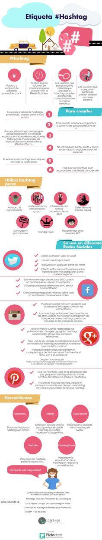 Guía completa del Hashtag, todo lo que necesitas conocer. Infografía en español. #CommunityManager