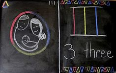 Waldorf ~ 1st grade ~ Math ~ Quality of Numbers: The King, the Queen, and their Child make three ~ chalkboard drawing