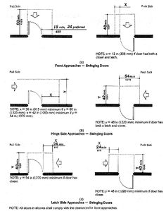 1000 Images About Universal Design On Pinterest Ada Bathroom Elevator And