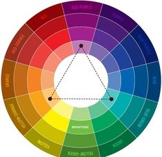 Choosinga colourfor your quilt: - Combinations ofindividual colours White: combines with everything, especially blue, red and blac...
