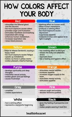 Color meanings - Psychology Psychology How colors affect your body – Color meanings Colors And Emotions, Color Meanings, Colors And Their Meanings, Flower Meanings, Psychology Facts, Psychology Experiments, Psychology Of Color, Psychology Meaning, Psychology Studies
