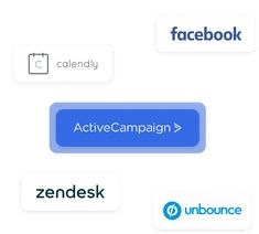 Sales CRM with Automation | ActiveCampaign Marketing Automation, Email Marketing, 12 Weeks Pregnant, Sales Crm, Email Providers, Sales Process, Sales People, When You Can, Starting A Business