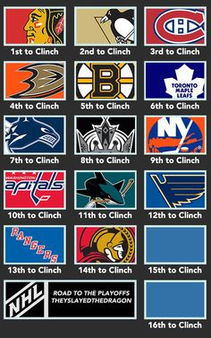 For the first time since all of the Original 6 teams are in the playoffs. This is from a previous year. The Caps didn't make the playoffs in the season, and there are too many Canadian teams listed as well. Boston Bruins Hockey, Blackhawks Hockey, Pittsburgh Penguins Hockey, Chicago Blackhawks, Dont Poke The Bear, Stanley Cup Playoffs, Minnesota Wild, Hockey Players, Hockey Teams