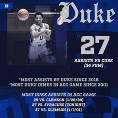 Duke Blue Devils, Duke Basketball, Clemson