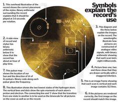 Voyager's Golden Record: Interpreting NASA's message for alien life