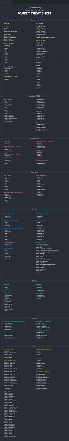 Whether you're an avid jQuery developer or just someone who is starting out, this jQuery cheat sheet will help you out.