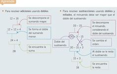 #ClippedOnIssuu from Matematica3