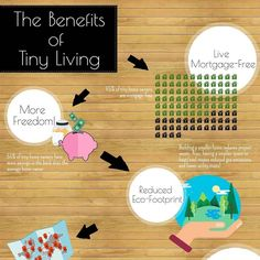If you've ever thought to yourself, 'What's so great about tiny homes anyway?', then you'll want to check out this infographic we created. Have a look at it on our blog 👉 Link in bio! 😊  #designthinking #designer #industrialdesign #yyc #tinyhouse #tinyhomes #tinyliving #thinktiny #innovation #greatnorthcollective #wildernessculture #explorealberta #travelalberta #canadian #infographic #stats #modern #realestate #housing